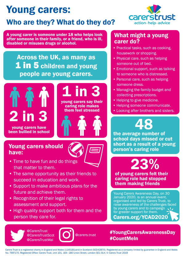 Young Carers Awareness Day poster with facts and figures.
